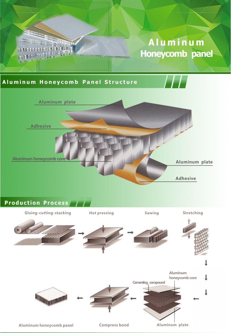 铝蜂窝板 产品描述图